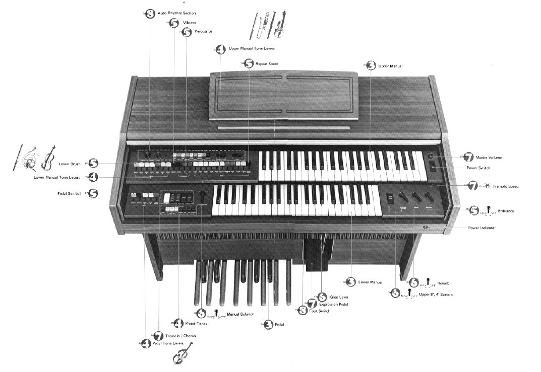 Yamaha Ar Manual