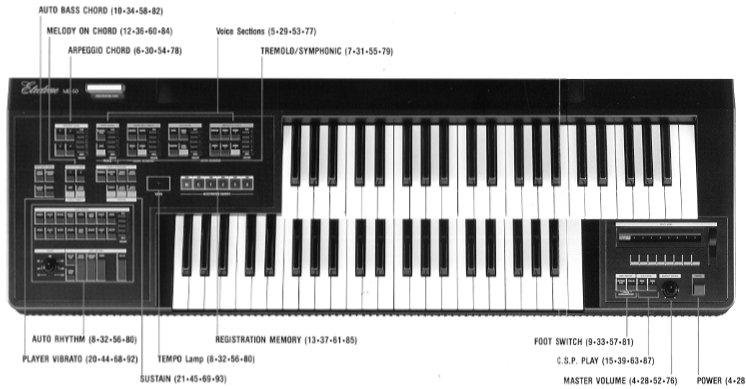 Yamaha Electone ME-50